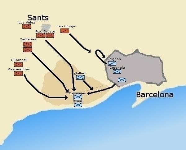 Batalla de Montjuic tropes